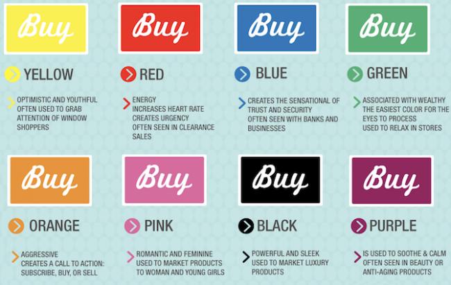 Tăng tỷ lệ chuyển đổi cho website như thế nào khi bán hàng online?